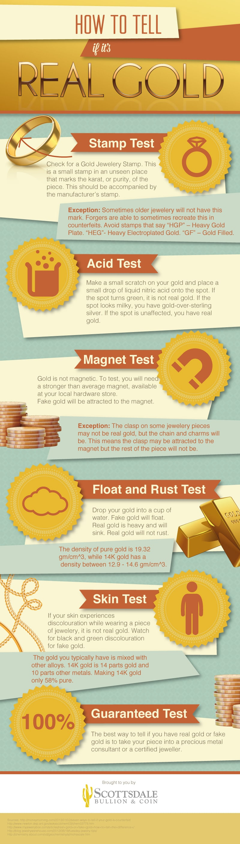 How to test gold steps