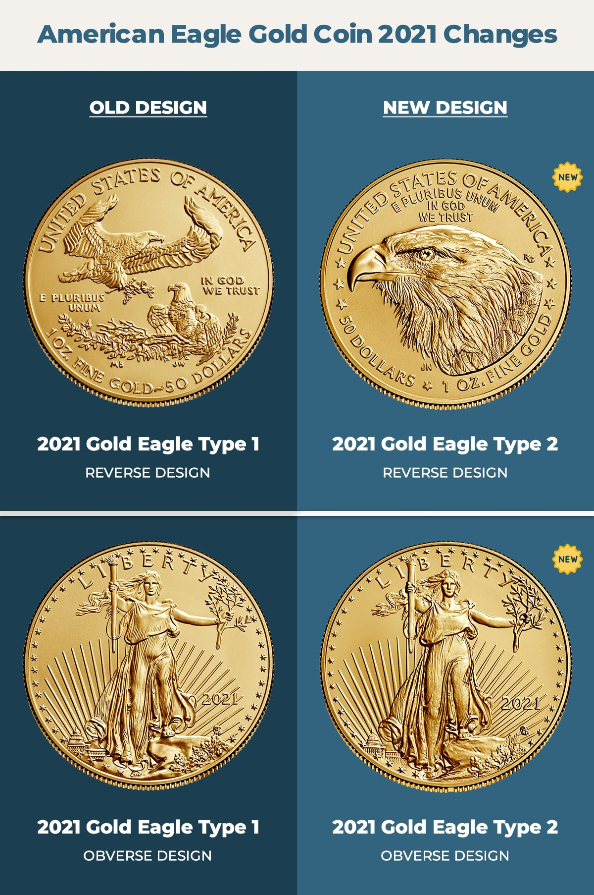 2021 gold eagle new design vs old design